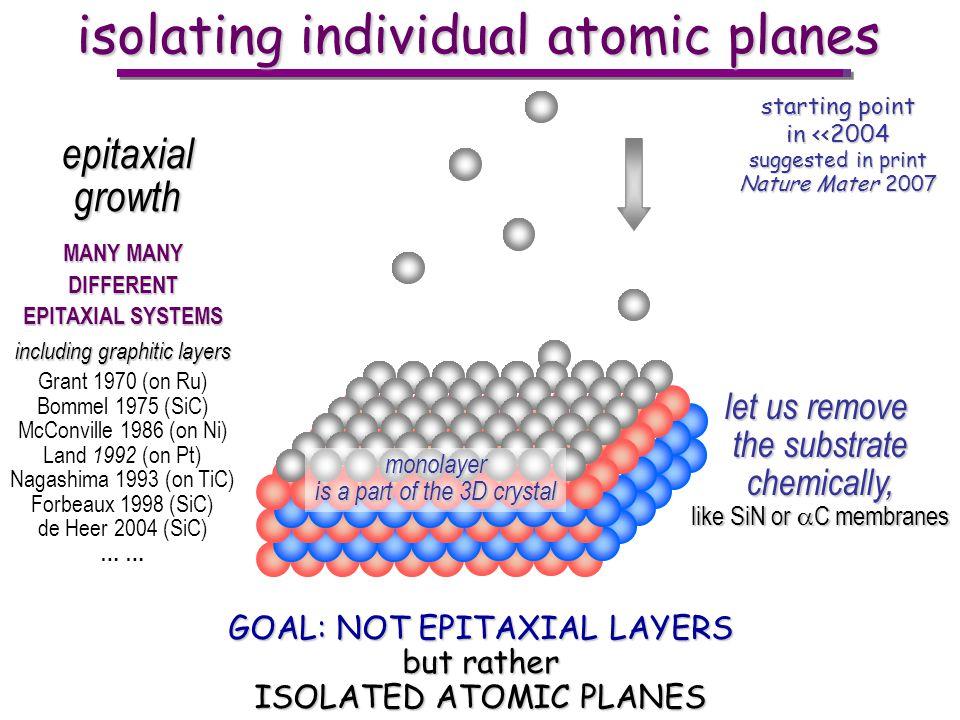 isolating individual atomic planes