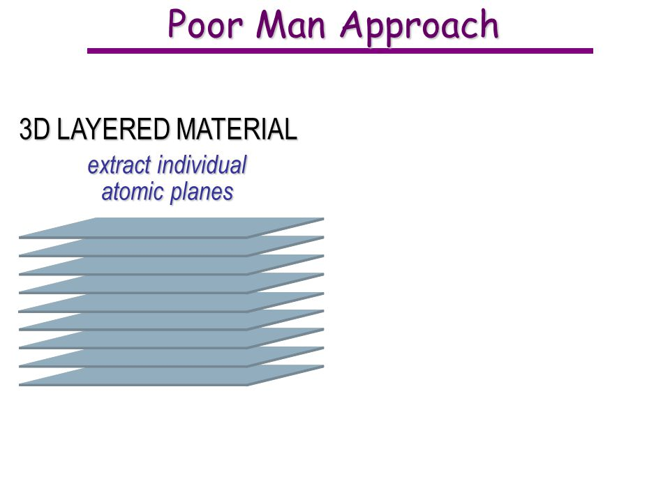 Poor Man Approach 3D LAYERED MATERIAL extract individual atomic planes