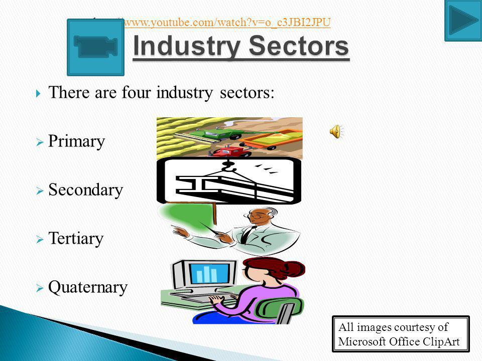 Industry Sectors There are four industry sectors: Primary Secondary