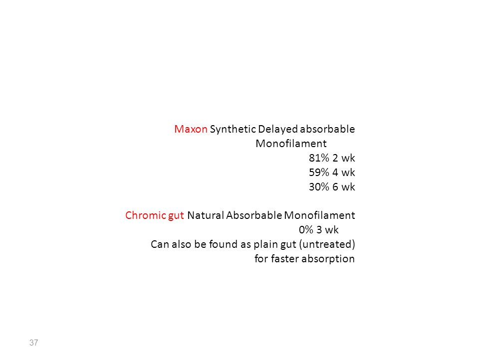 Maxon Synthetic Delayed absorbable Monofilament