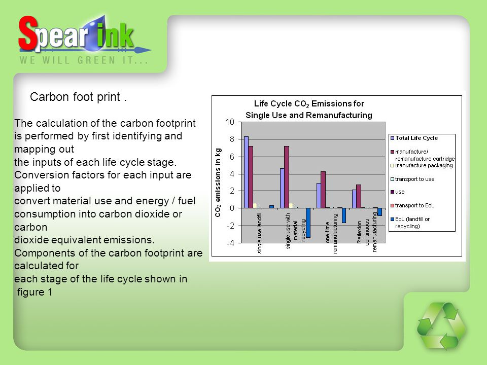 Carbon foot print . The calculation of the carbon footprint is performed by first identifying and mapping out.