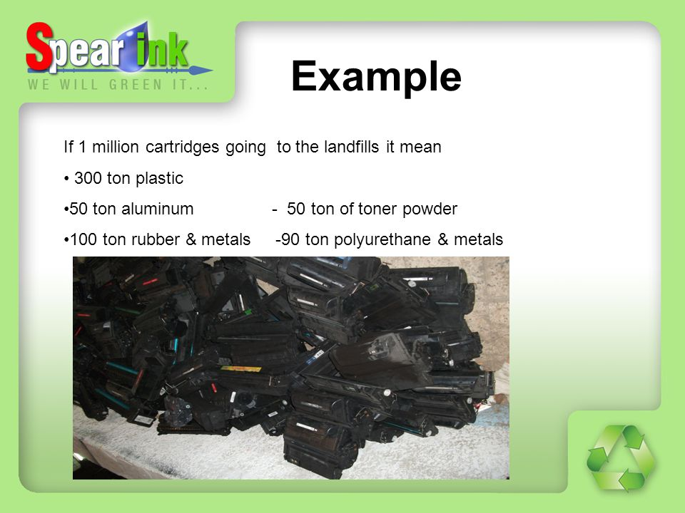 Example If 1 million cartridges going to the landfills it mean