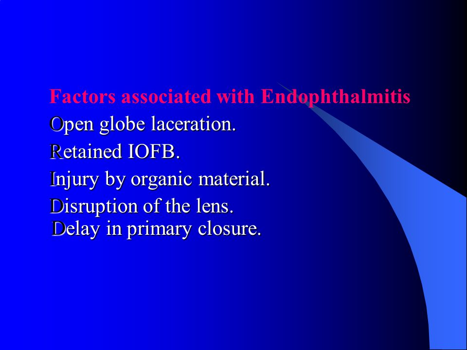 Factors associated with Endophthalmitis