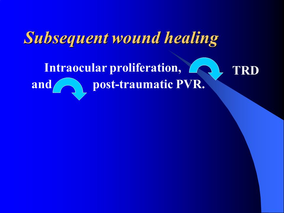 Subsequent wound healing