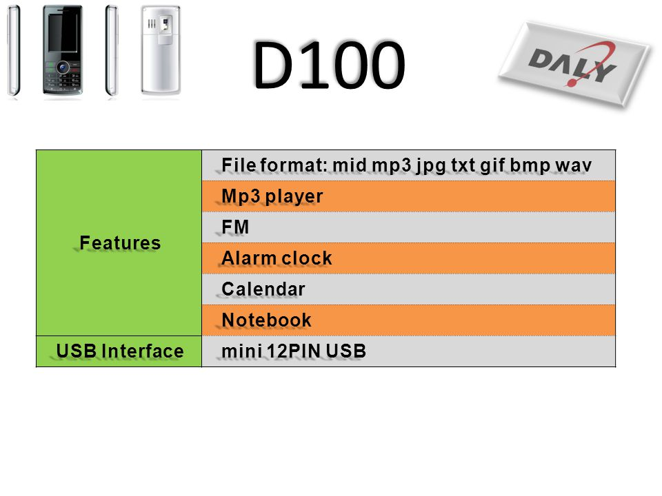 D100 Features File format: mid mp3 jpg txt gif bmp wav Mp3 player FM