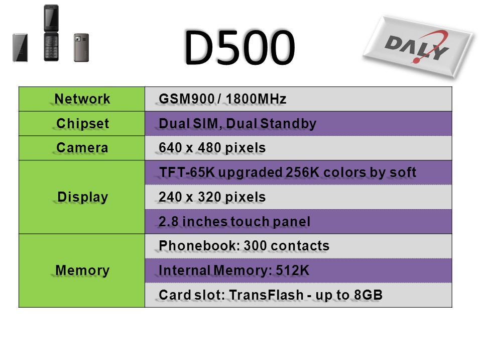 D500 Network GSM900 / 1800MHz Chipset Dual SIM, Dual Standby Camera