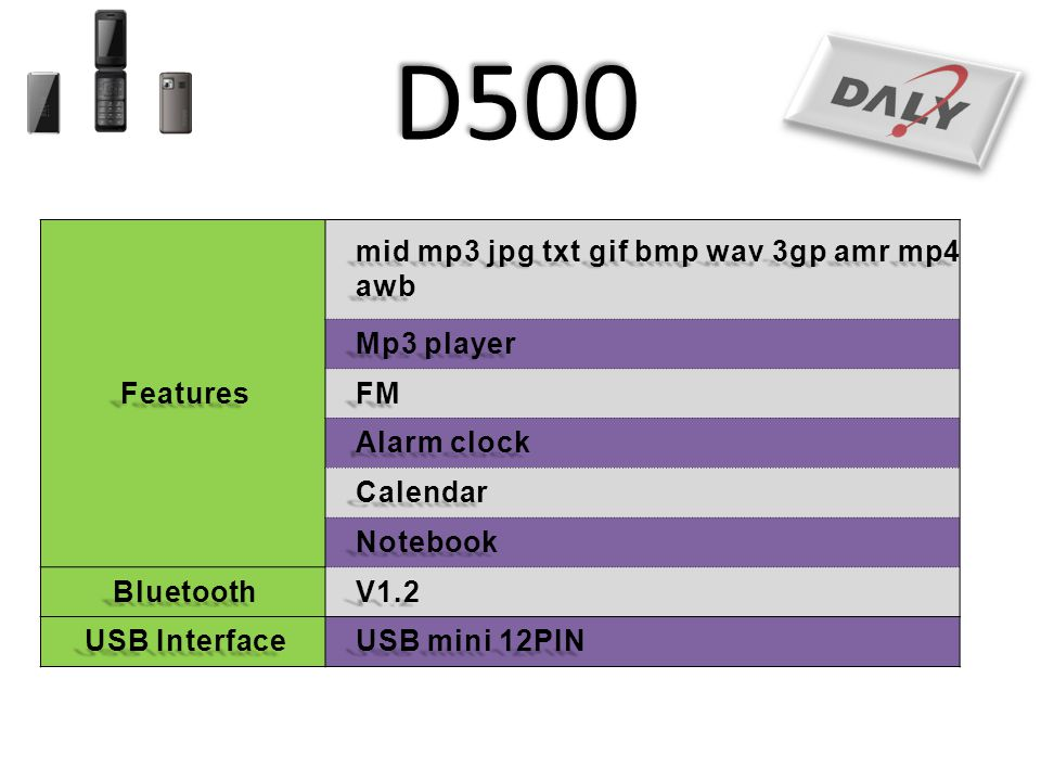 D500 Features mid mp3 jpg txt gif bmp wav 3gp amr mp4 awb Mp3 player