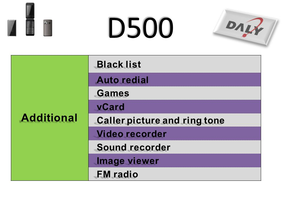 D500 Additional Black list Auto redial Games vCard