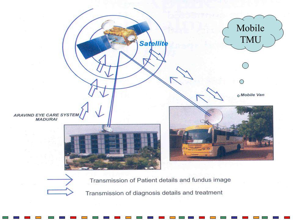 Mobile TMU