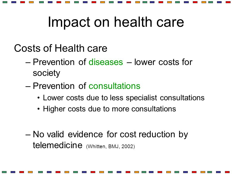 Impact on health care Costs of Health care