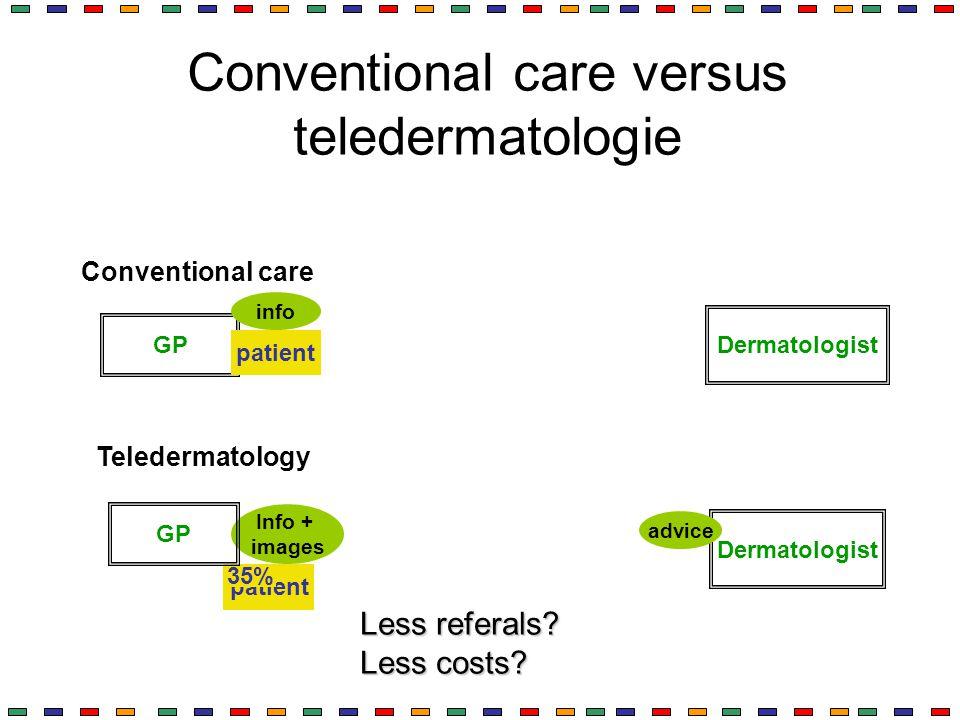 Conventional care versus teledermatologie