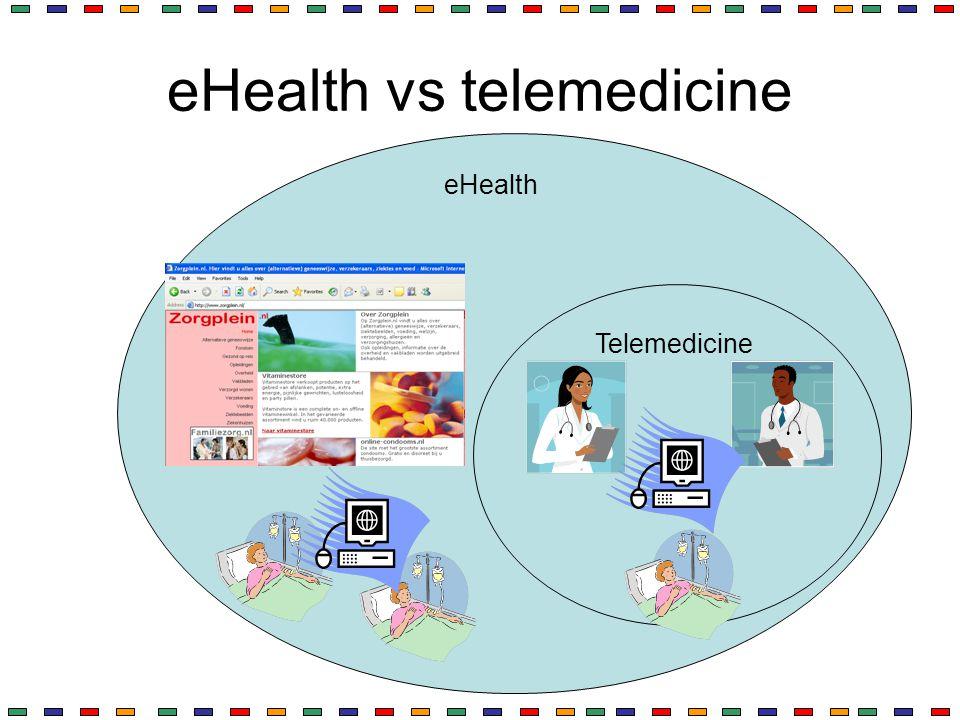 eHealth vs telemedicine