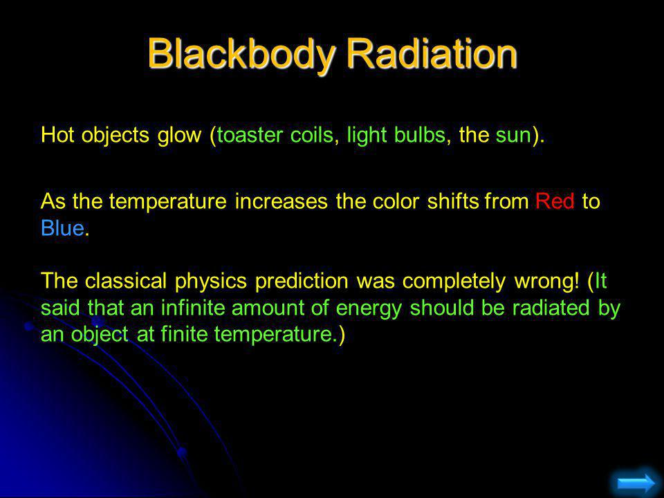 Blackbody Radiation Hot objects glow (toaster coils, light bulbs, the sun). As the temperature increases the color shifts from Red to Blue.