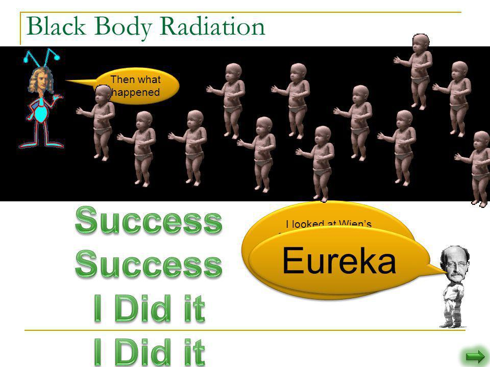 Success Eureka I Did it Black Body Radiation Then what happened