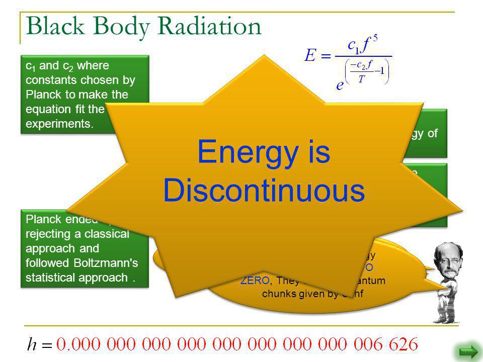 Energy is Discontinuous
