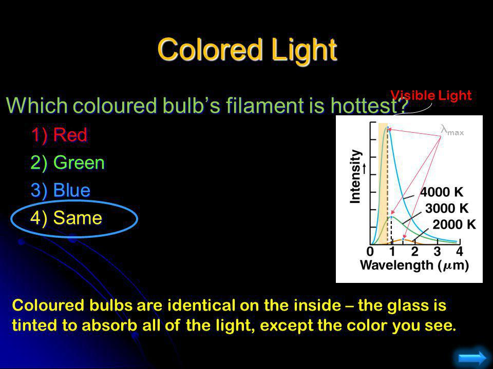 Colored Light Which coloured bulb's filament is hottest 1) Red