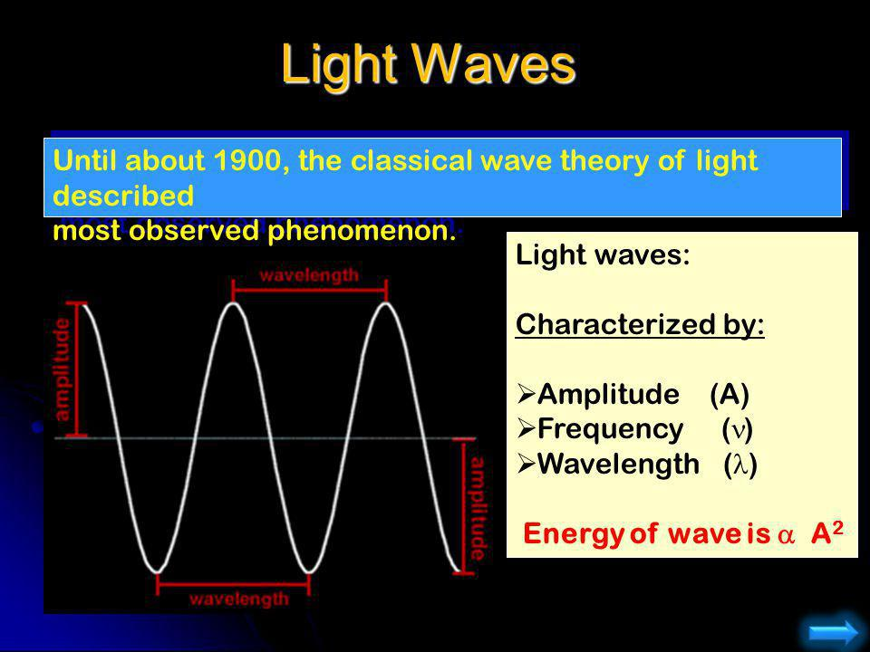 Light Waves Until about 1900, the classical wave theory of light described most observed phenomenon.
