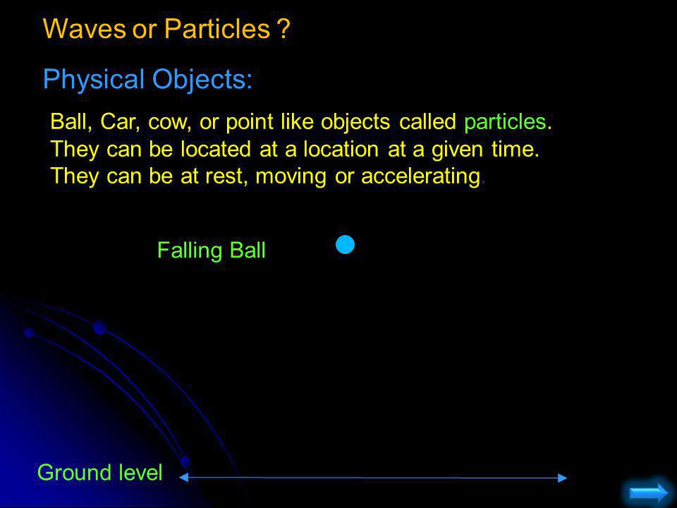 Waves or Particles Physical Objects: