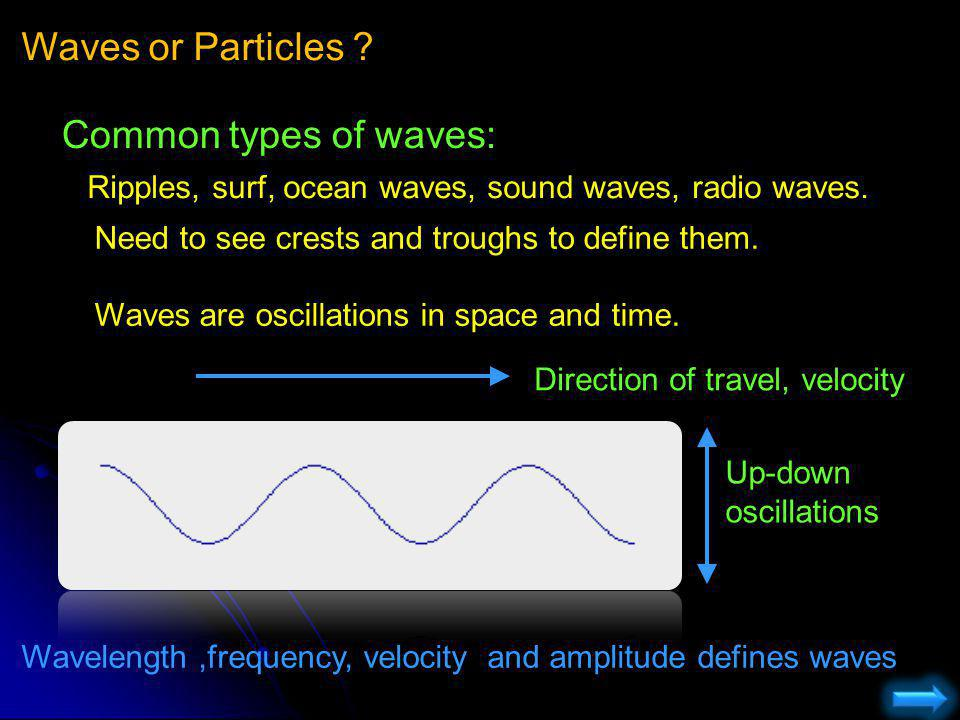 Waves or Particles Common types of waves: