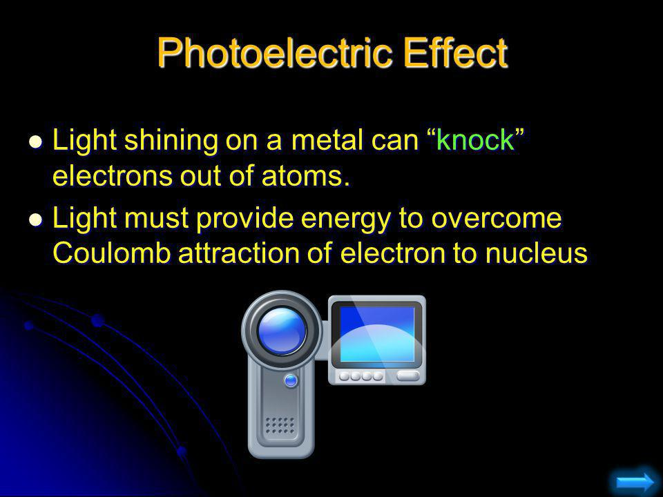 Photoelectric Effect Light shining on a metal can knock electrons out of atoms.