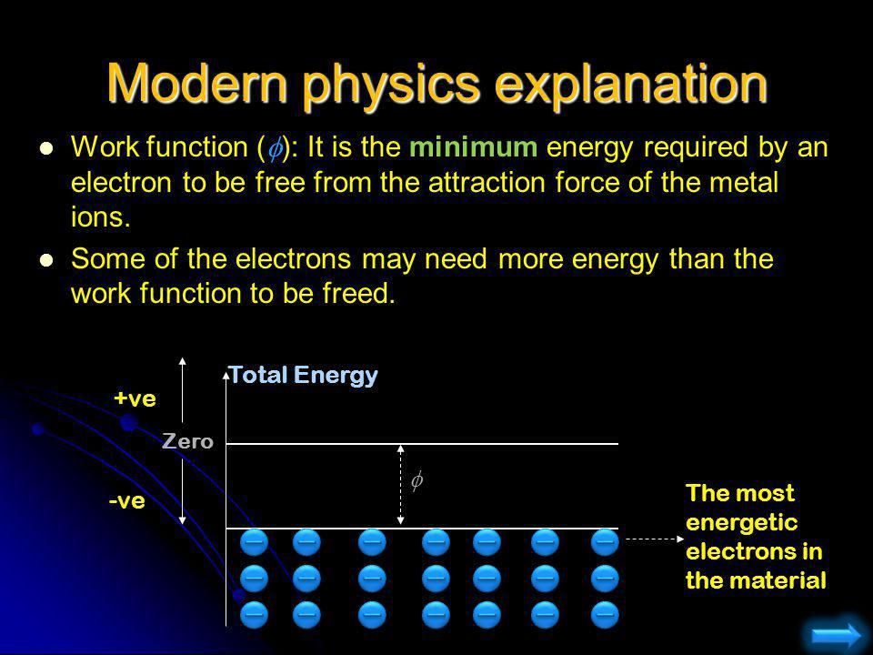Modern physics explanation