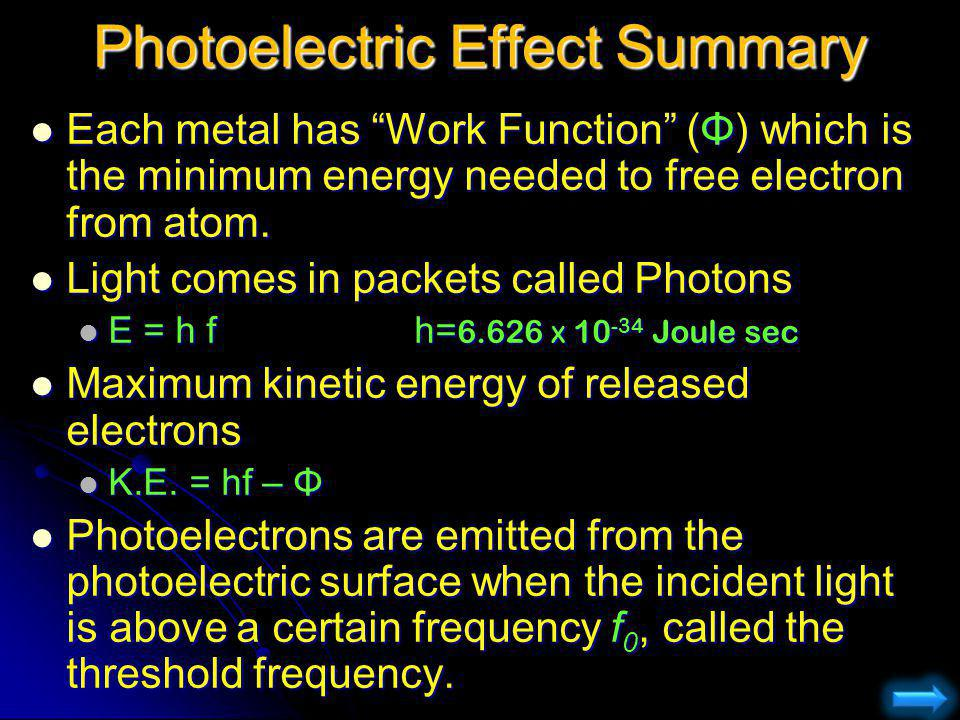 Photoelectric Effect Summary