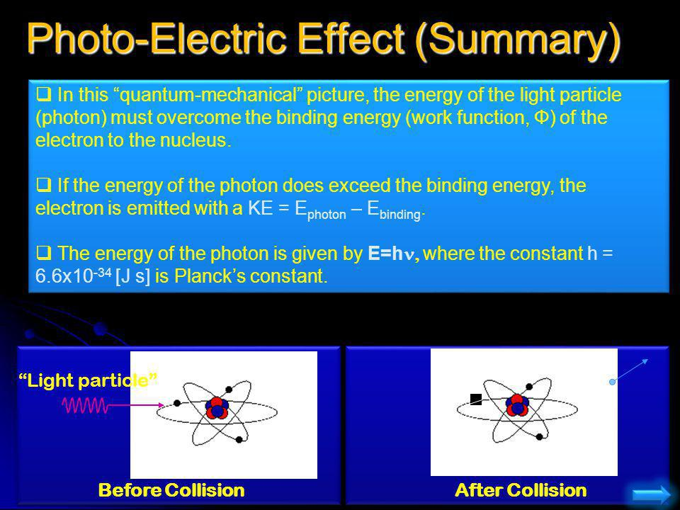 Photo-Electric Effect (Summary)