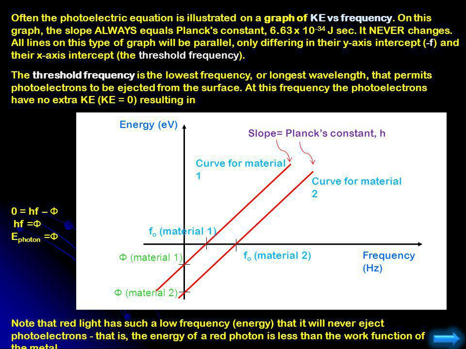 Often the photoelectric equation is illustrated on a graph of KE vs frequency. On this graph, the slope ALWAYS equals Planck s constant, 6.63 x 10-34 J sec. It NEVER changes. All lines on this type of graph will be parallel, only differing in their y-axis intercept (-f) and their x-axis intercept (the threshold frequency).