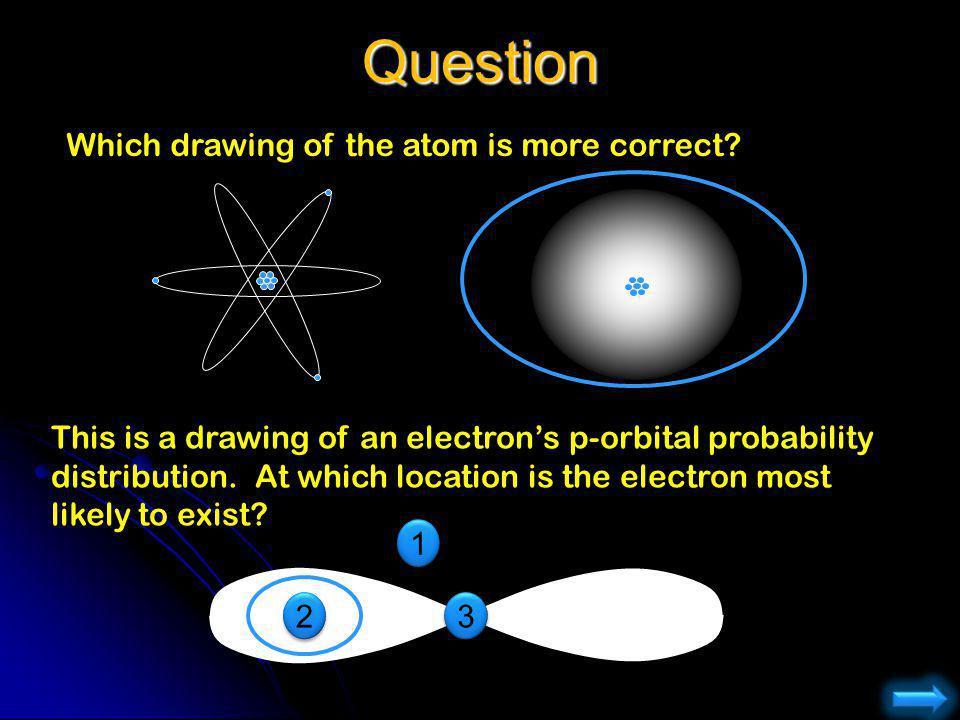 Question Which drawing of the atom is more correct