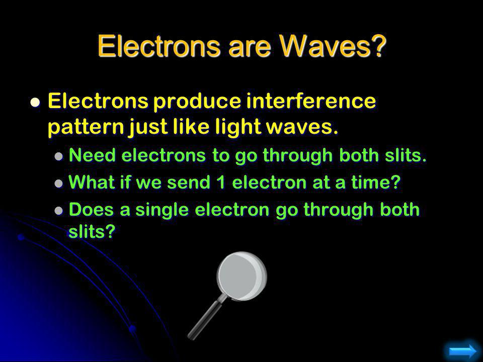 Electrons are Waves Electrons produce interference pattern just like light waves. Need electrons to go through both slits.