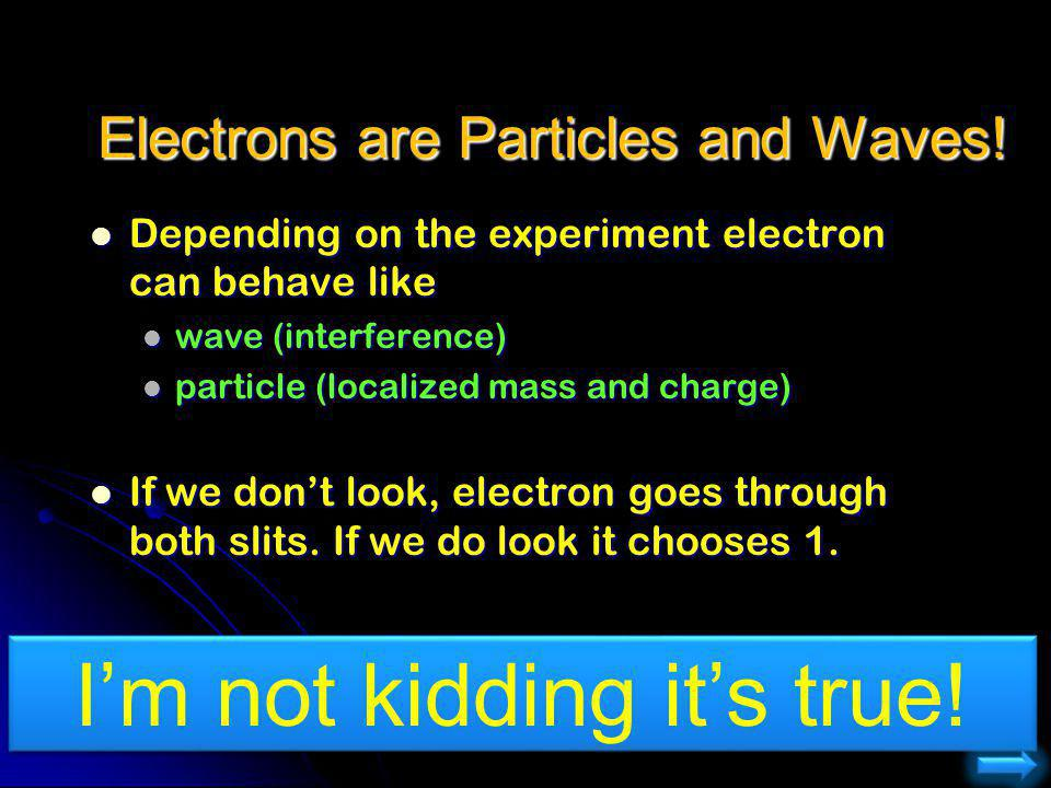 Electrons are Particles and Waves!