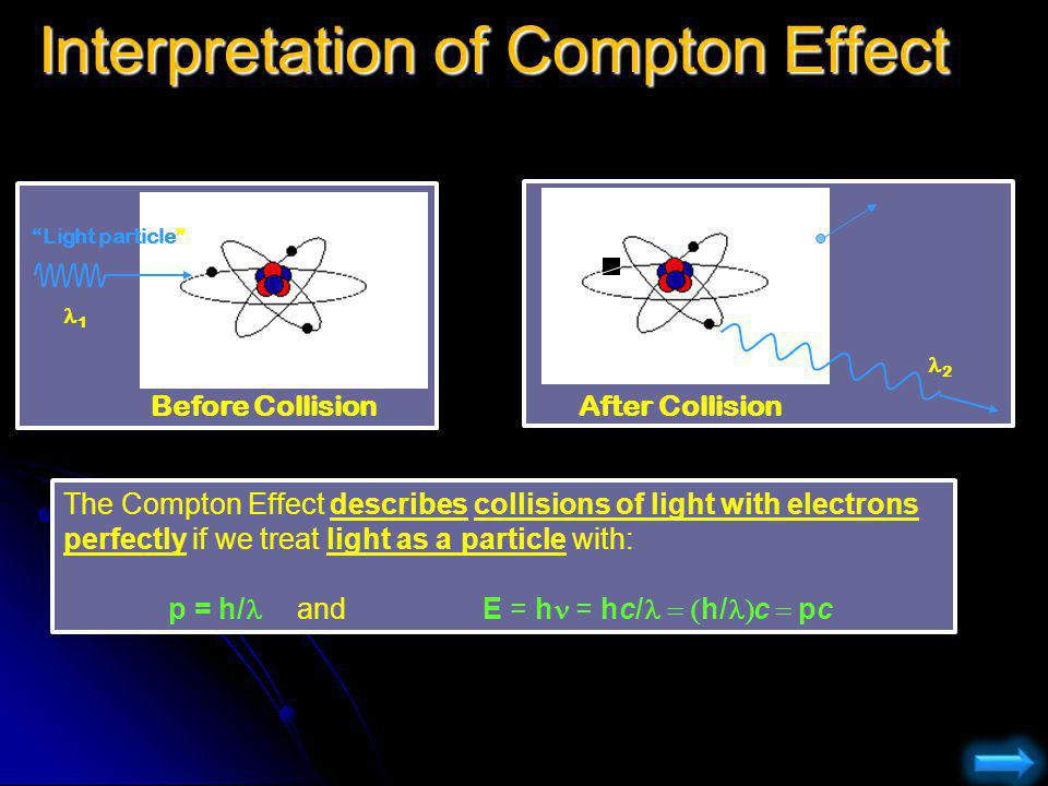 Interpretation of Compton Effect