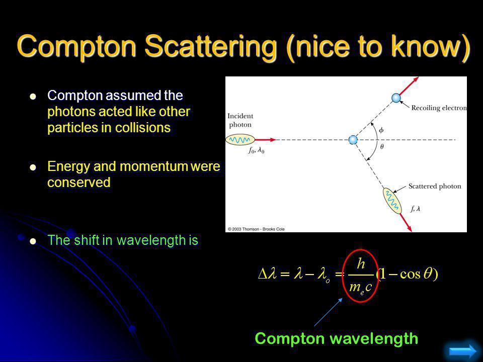 Compton Scattering (nice to know)