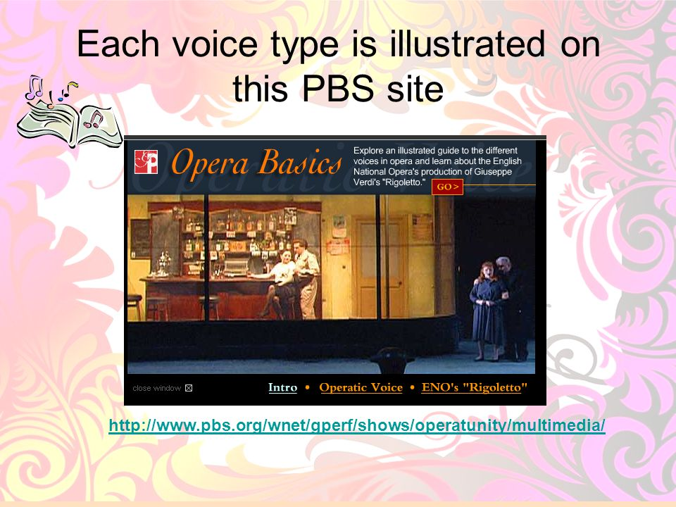 Each voice type is illustrated on this PBS site