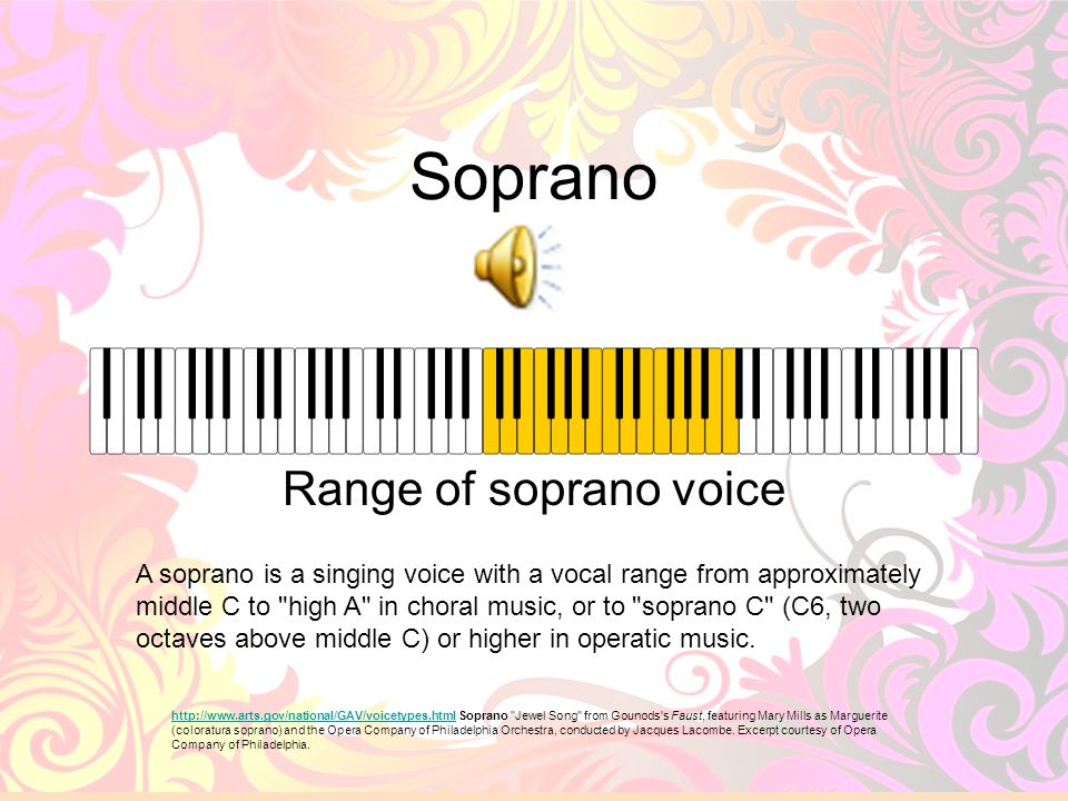 Soprano Range of soprano voice