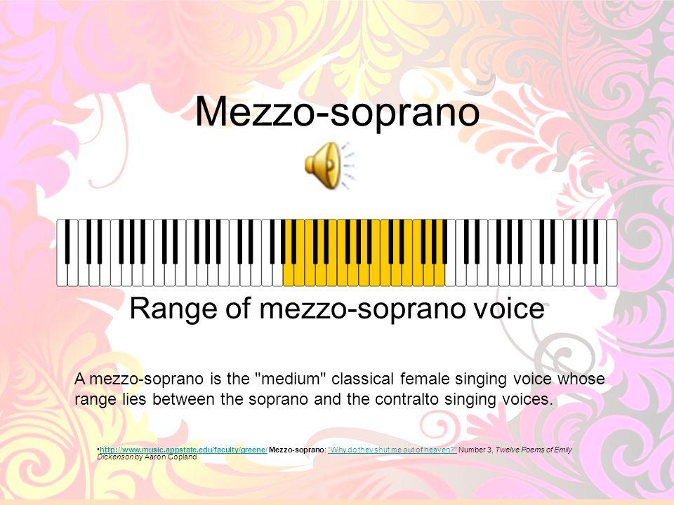 Range of mezzo-soprano voice