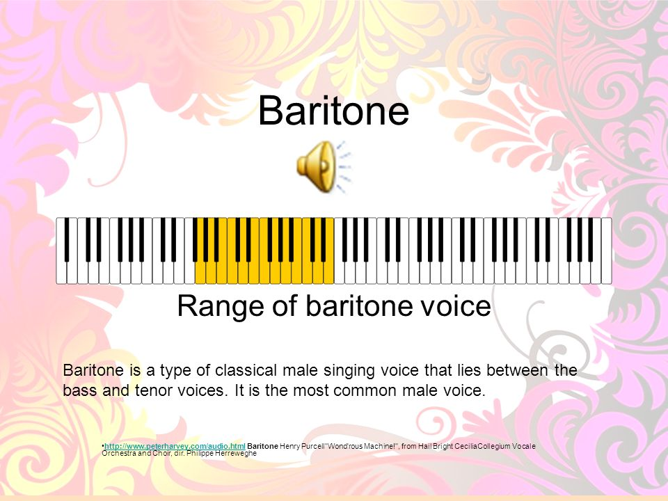 Range of baritone voice