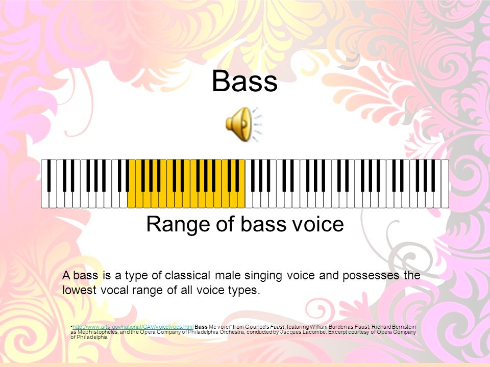 Bass Range of bass voice