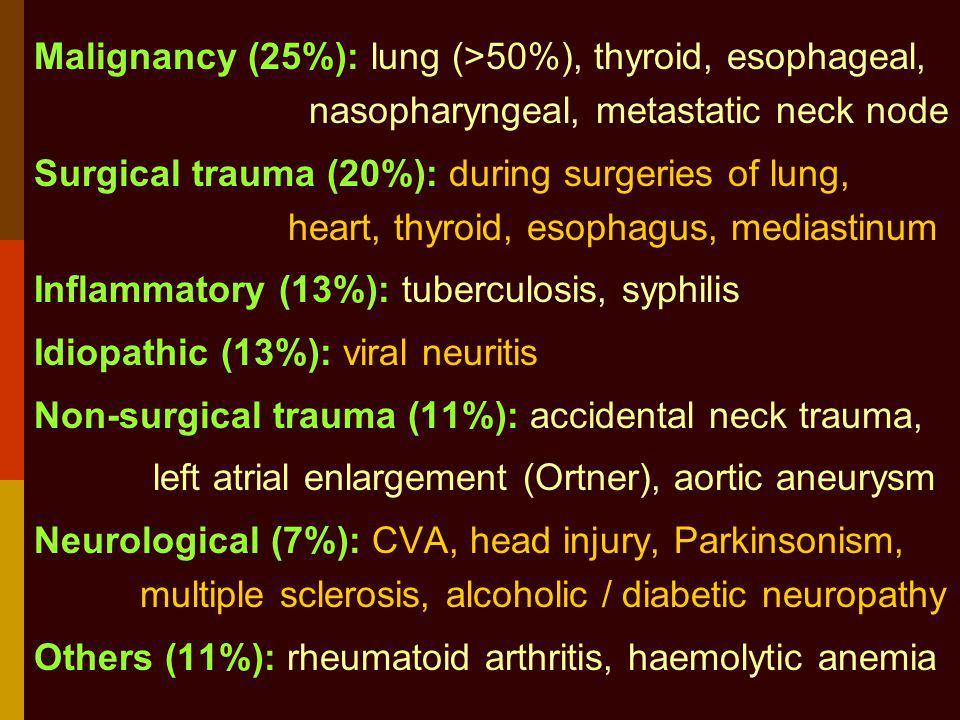 Malignancy (25%): lung (>50%), thyroid, esophageal,