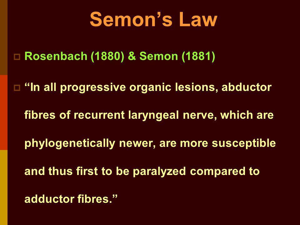 Semon's Law Rosenbach (1880) & Semon (1881)