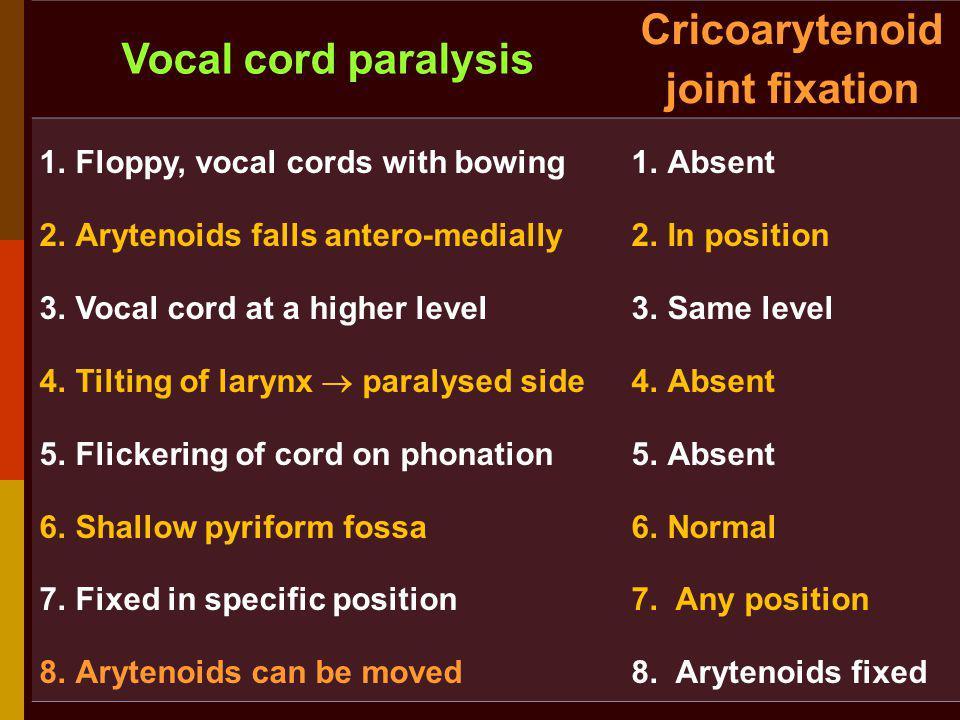 Cricoarytenoid joint fixation
