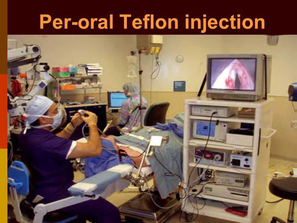 Per-oral Teflon injection