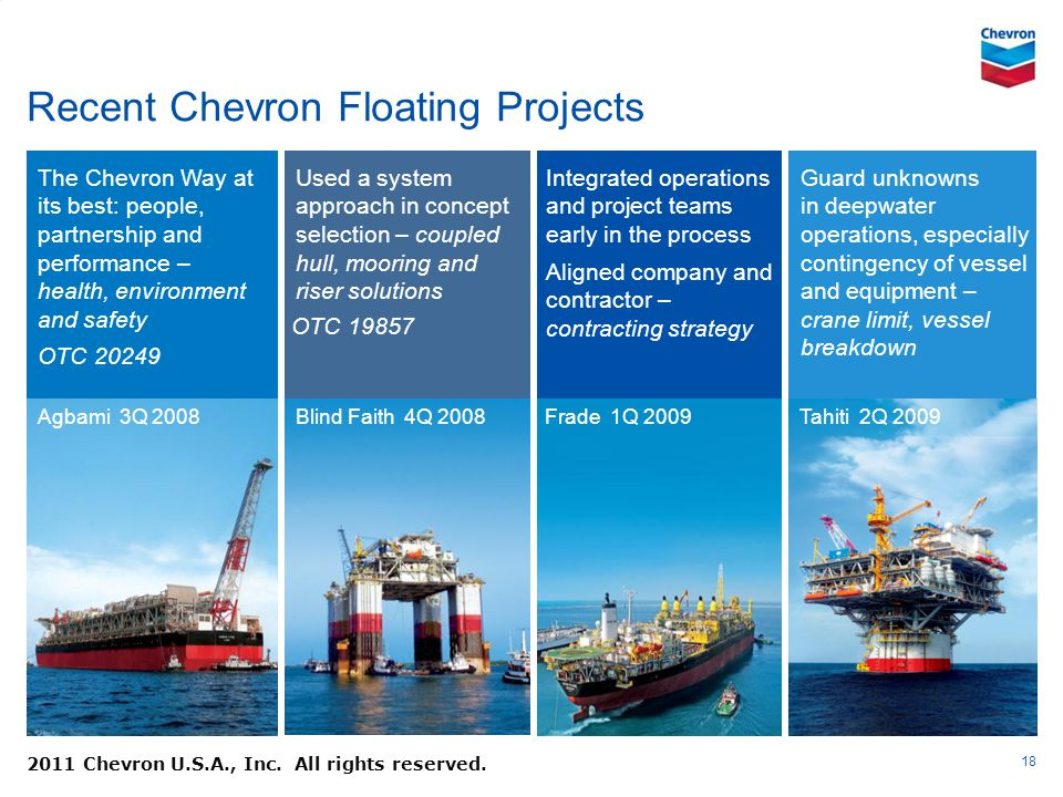 Recent Chevron Floating Projects