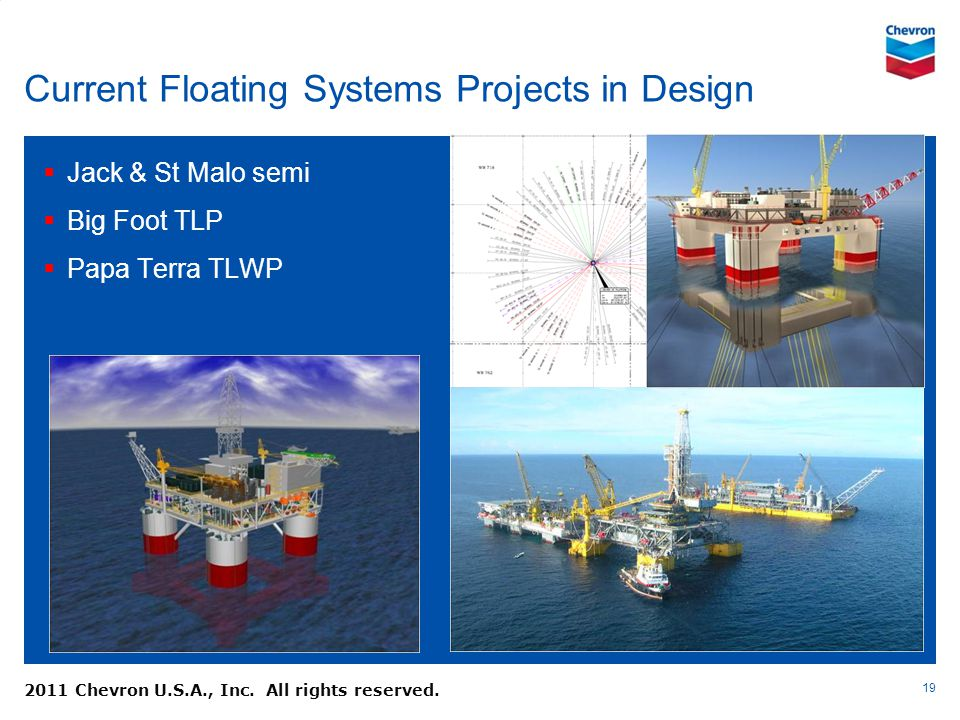 Current Floating Systems Projects in Design