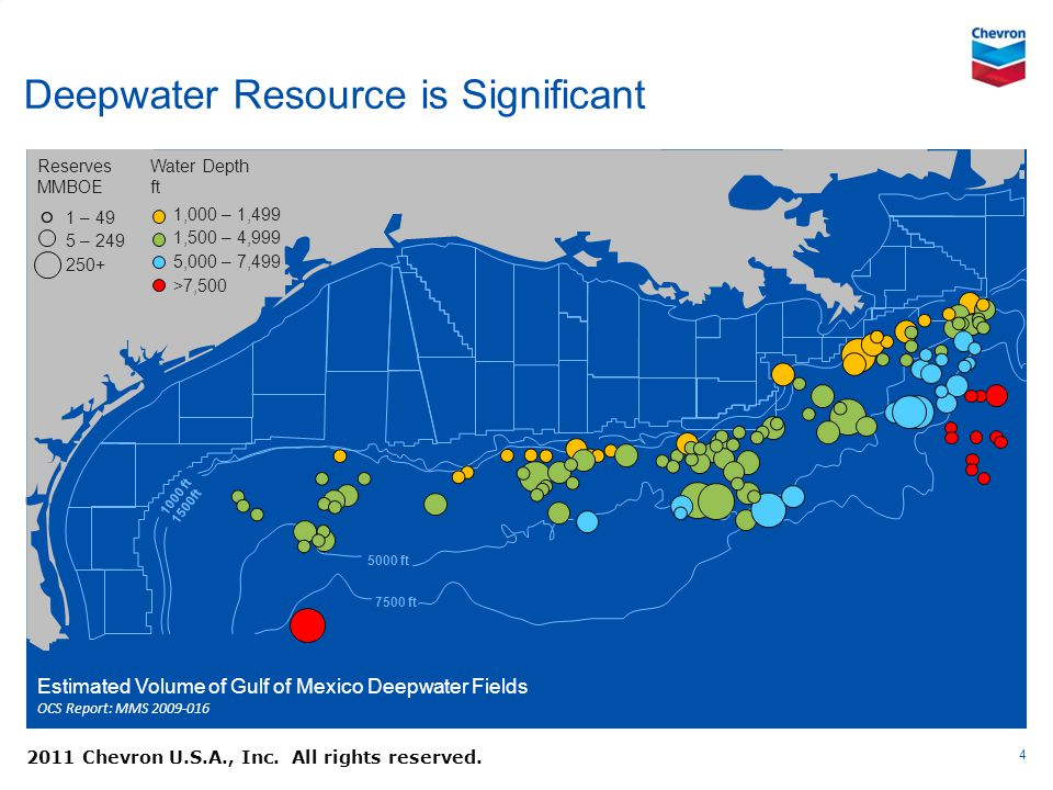 Deepwater Resource is Significant