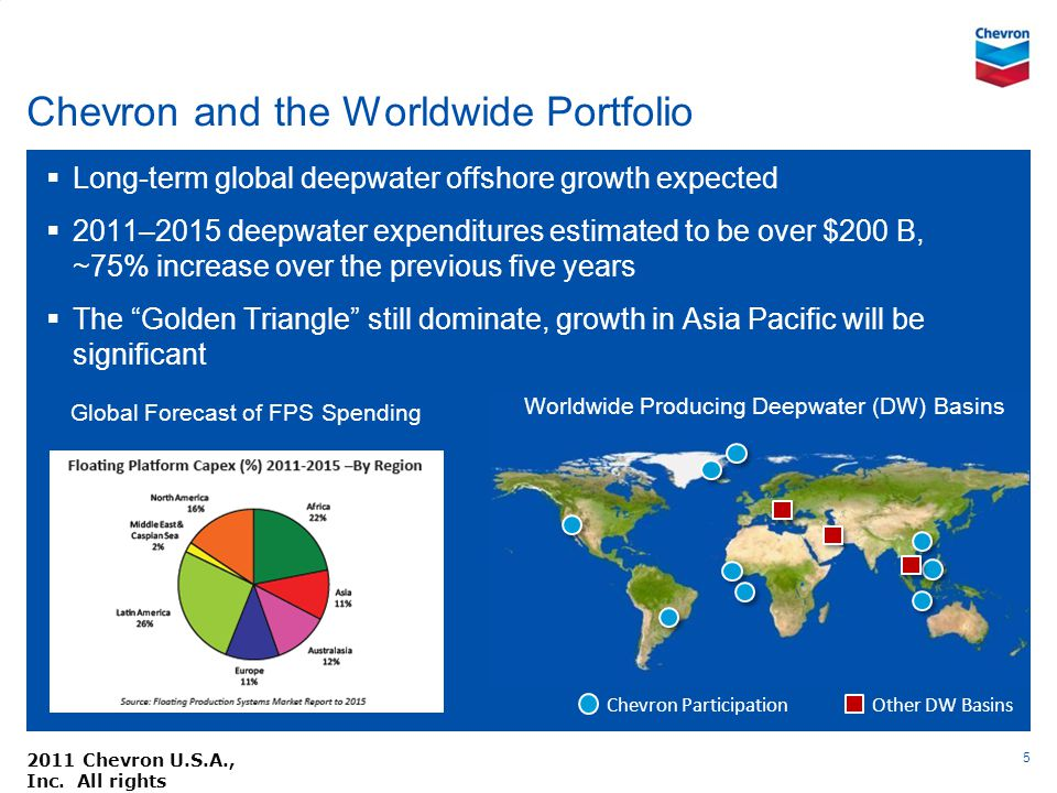 Chevron and the Worldwide Portfolio