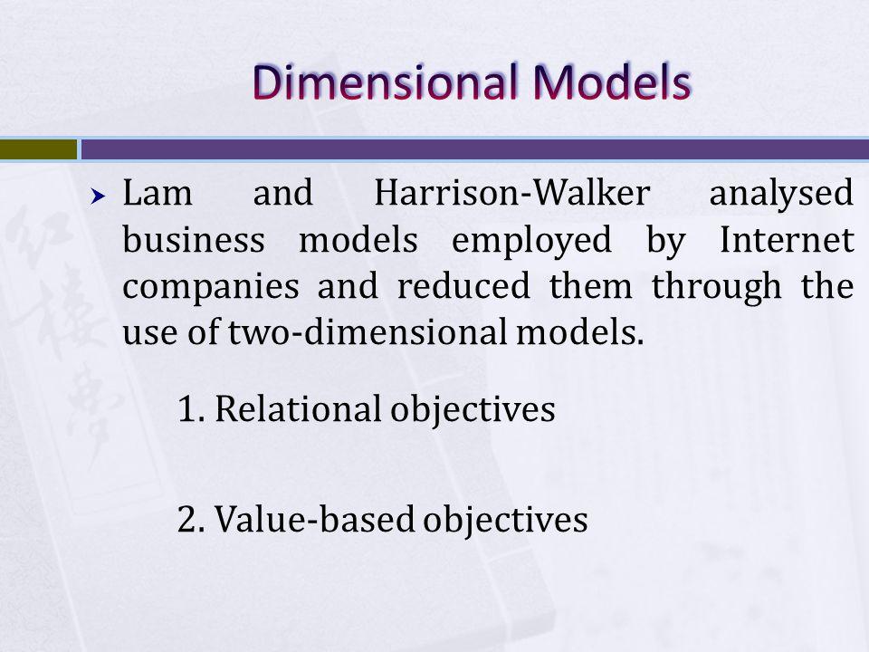 Dimensional Models
