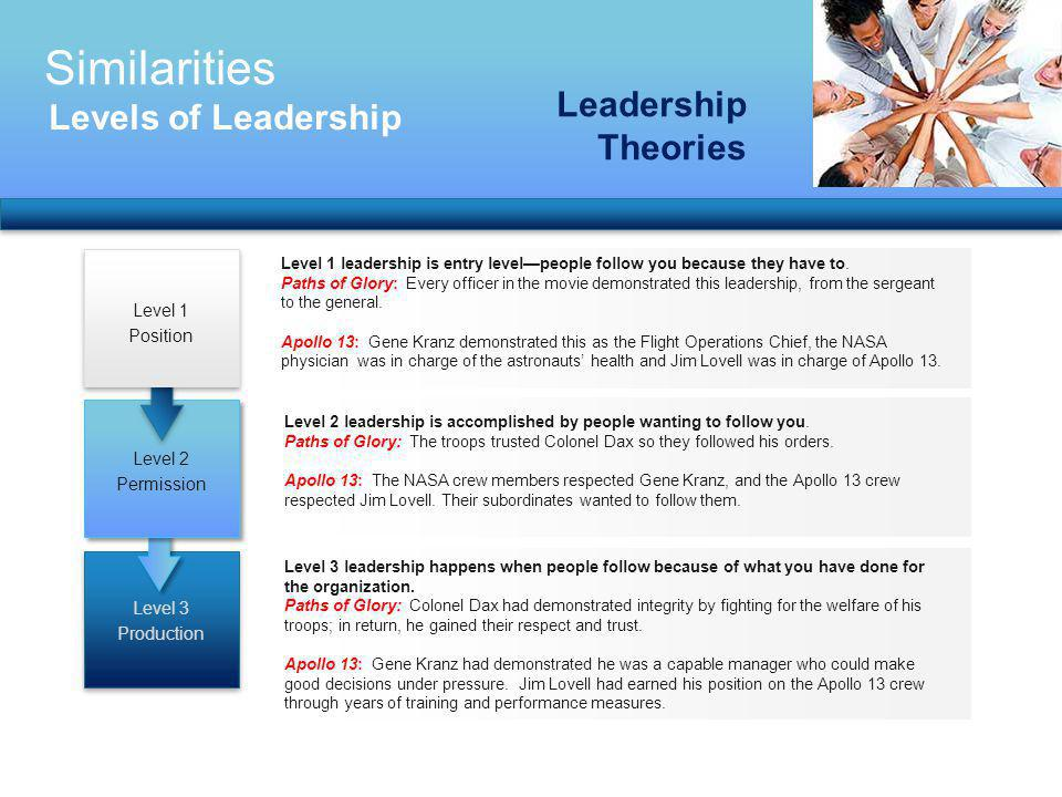 Similarities Leadership Theories Levels of Leadership Level 1 Position
