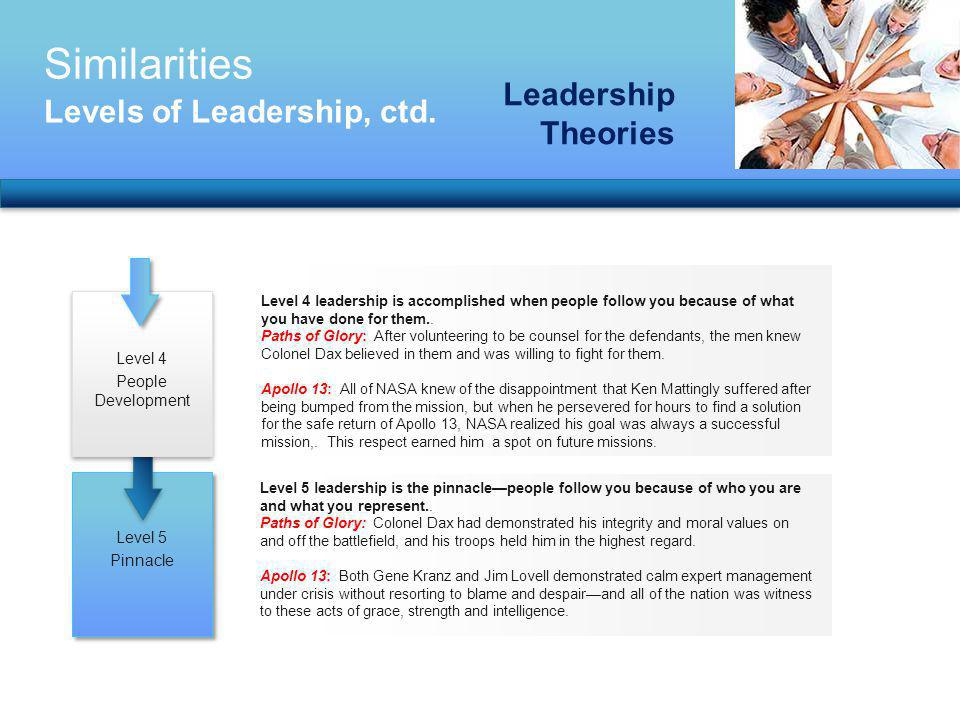 Similarities Leadership Theories Levels of Leadership, ctd. Level 4