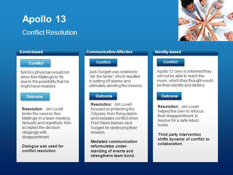 Apollo 13 Conflict Resolution Event-based Communicative-Affective